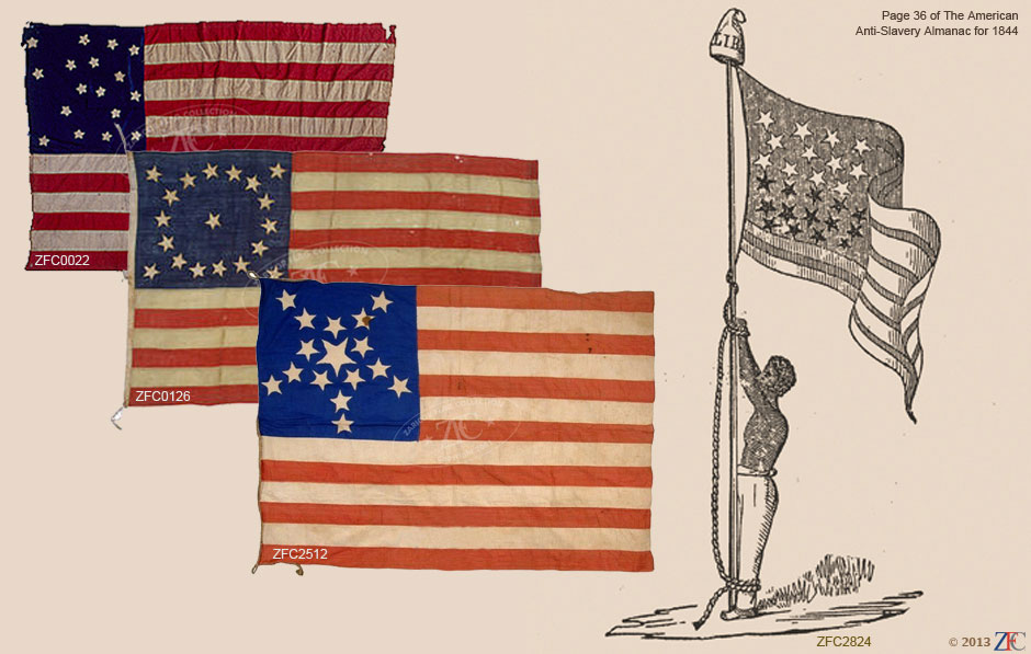 American Civil War Slavery The American Civil War Was